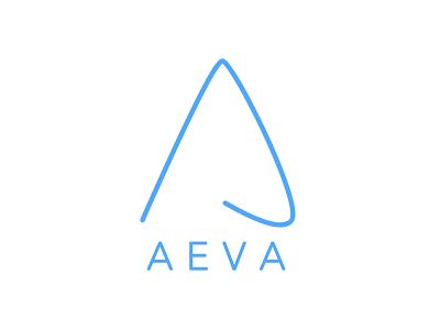 激光雷达技术公司Ouster, Inc.(OUST)和4D激光雷达公司Aeva Inc.(AEVA)完成合并